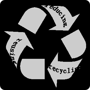 Waste Management Principles
